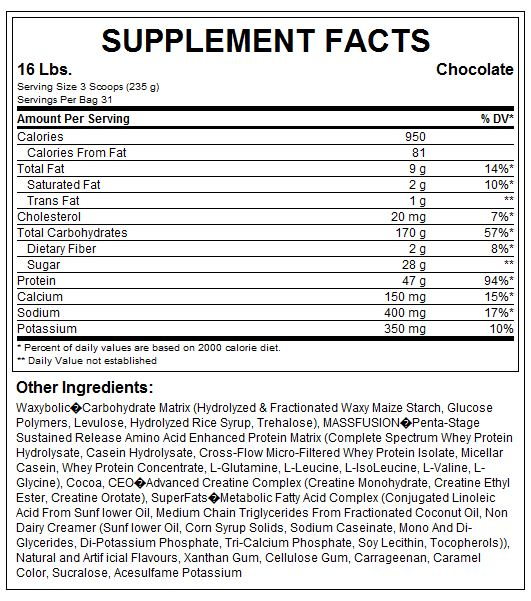 Nutrabolics Mass Fusion Supplement Facts