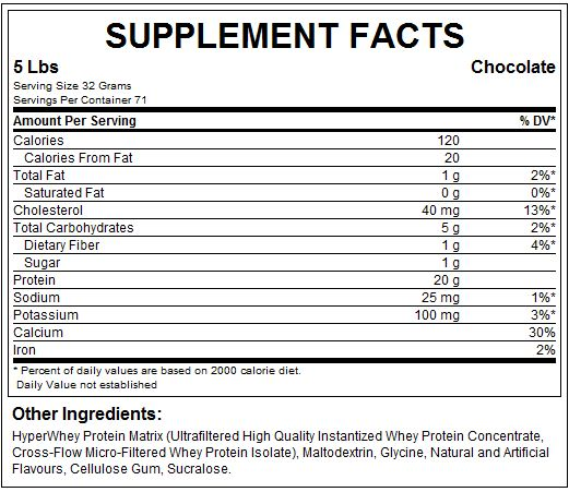 Nutrabolics Hyperwhey Supplement Facts