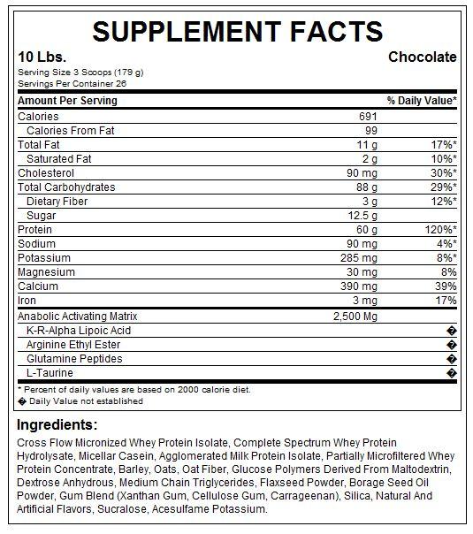 Nutrabolics IsoGainer Supplement Facts