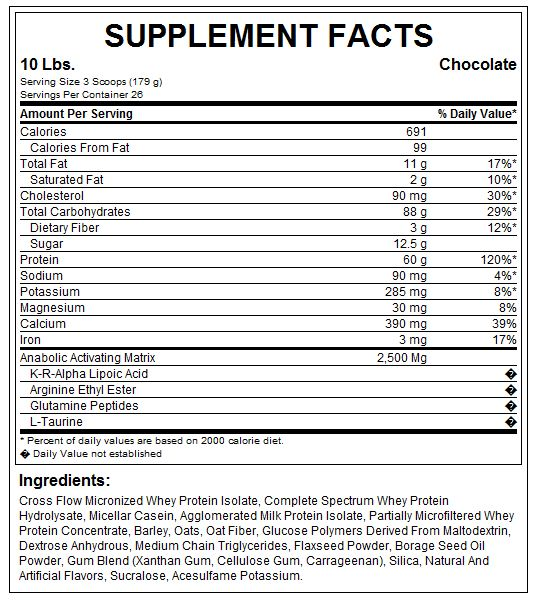 Nutrabolics IsoBolic Supplement Facts