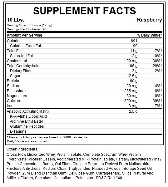 Muscle size nutrabolic whey protein