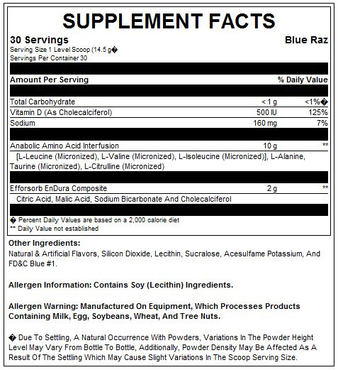 Cellucor Alpha Amino Supplement Facts