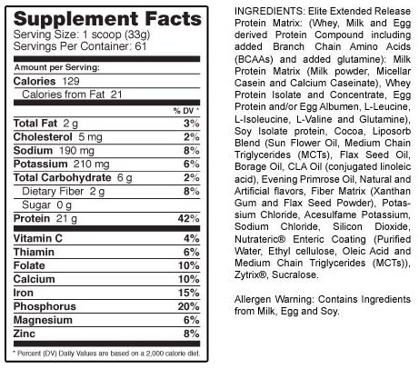 Dymatize Elite XT Supplement Facts