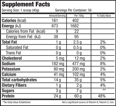 Inner Armour Whey Protein Supplement Facts