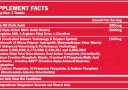 BSN Nitrix Nutrition Facts
