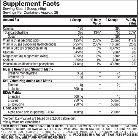 PMuscleTech Cell Tech Performance Series Supplement Facts