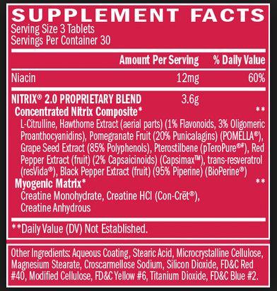 BSN Nitrix 2.0 Supplement Facts