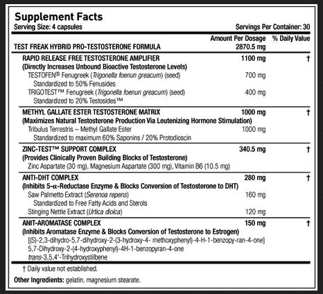 PharmaFreak TEST FREAK Supplement Facts