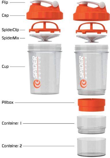 Botol Spider Shaker