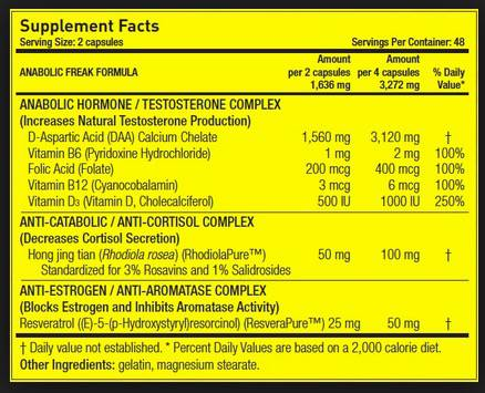 PharmaFreak ANABOLIC FREAK Supplement Facts