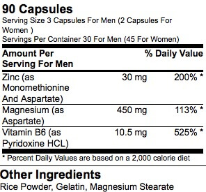 Optimum Nutrition ZMA Supplement Facts