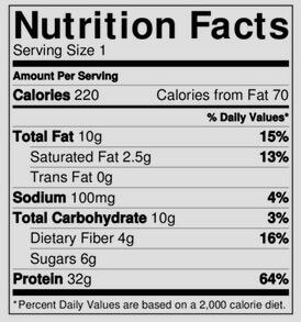 Resep Diet Susu Protein Almond dan Selai Kacang