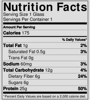 Resep Diet Susu Protein Buah Beri