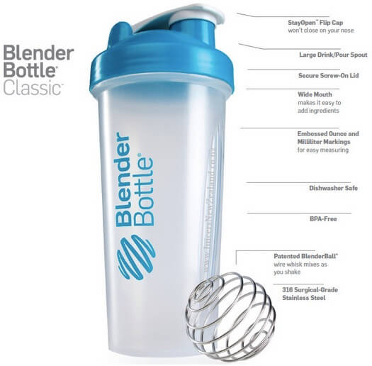 Jual Blender Bottle Clear Blue