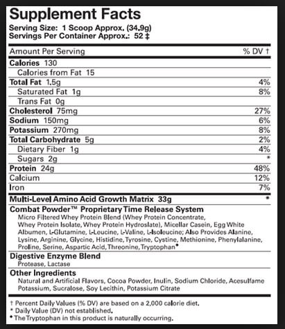 Suplemen Musclepharm Combat Whey Supplement Facts