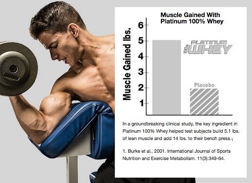 Suplemen Muscletech Platinum Whey