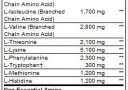 Universal Beef Amino Nutrition Facts